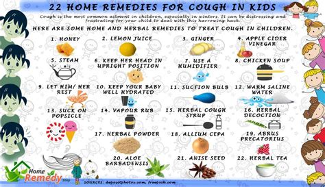 22 home remedies for cough in home remedies