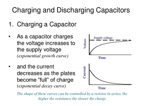 graph for capacitor charging and discharging charging and discharging of capacitor experiment graph 28 images rc charging circuit