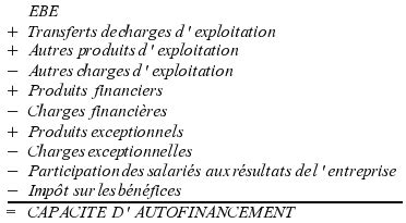 initiation à l'analyse financière définition