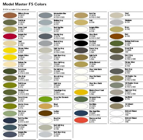 humbrol model master paint chart paint colour chart humbrol 12mm pjb pc101 ayucar