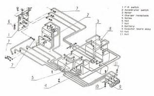 basic wiring diagram for 1990 electric ezgo 36 volt with 2016 car release date