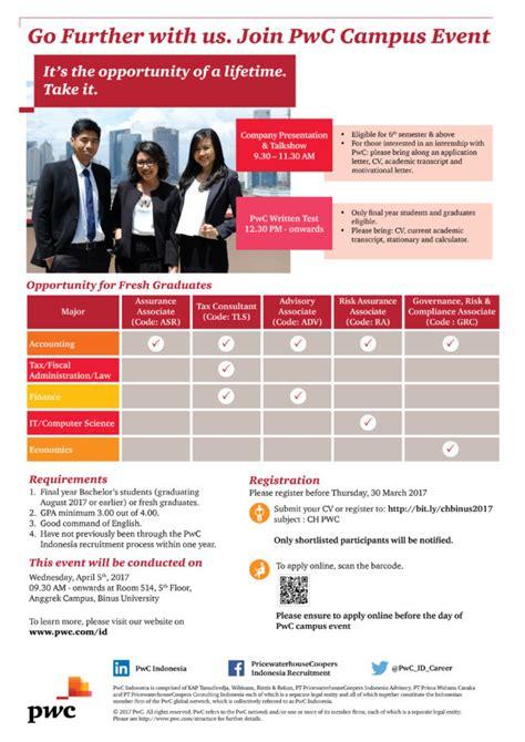 blibli internship campus hiring pwc 2017