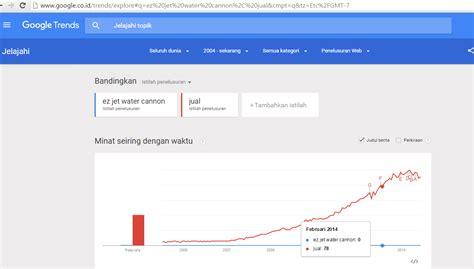 Grosir Ez Jet Water grosir ez jet water cannon fenomena ez jet water cannon
