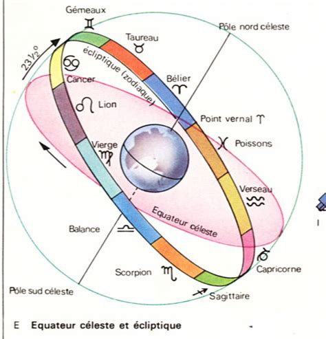 le astrologiche d elisa l astrologie