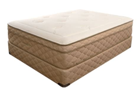 Natura Mattresses by Happy With Out Natura Mattress Decision 187 Bec Green