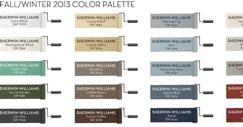 our country farmhouse sherwin williams pottery barn