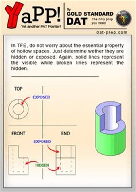 dat pat section 1000 images about dat pat tips on pinterest cubes gold
