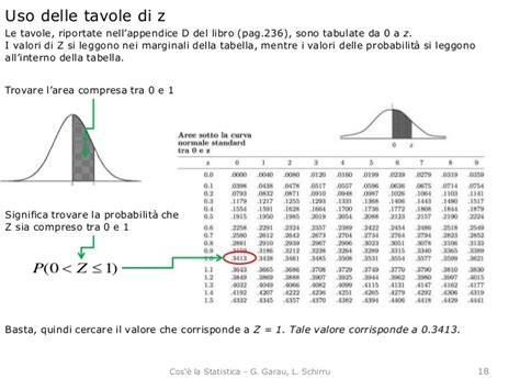 tavola z statistica le distribuzioni di probabilit 224