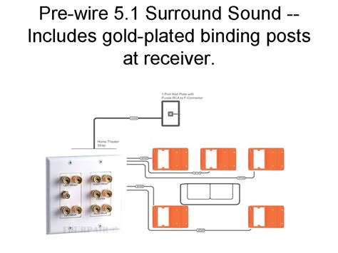 wiring your house for sound pre wiring for home automation wiring diagram with description