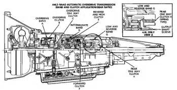 ford ranger a4ld automatic transmission diagram manual