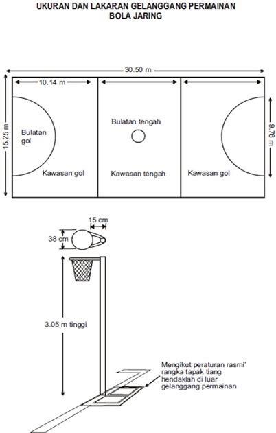 Jaring Keranjang Bola sukan olahraga berkongsi maklumat sukan dan olahraga
