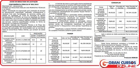 qual sera o valor do salario da policia militar de pernambuco 2016 concurso pol 237 cia militar do par 225 pm pa 2015 2 mil vagas