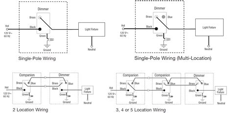 wiring diagram for lutron 3 way dimmer switch the wiring
