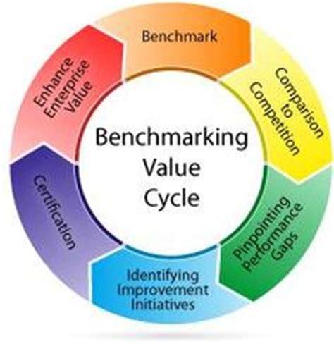 bench marking process process decision program chart google search work pinterest chang e 3
