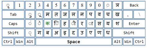 hindi qwerty layout hindi typing online tools make it easy