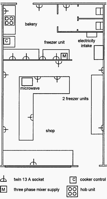 Bakery Floor Plan Design