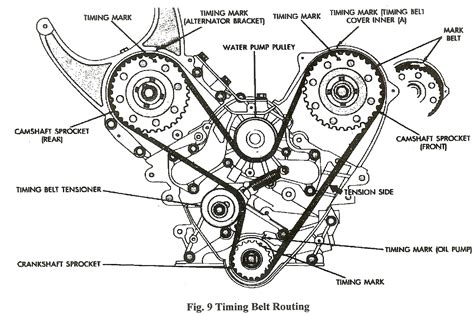 2010 hummer h3 timing chain marks installation service manual how to set timing marks on a 2010 hyundai tucson 2010 hummer h3 timing chain