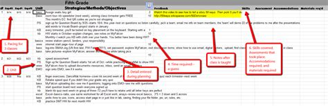 Spreadsheet Lesson Plans For High School by Spreadsheet Lesson Plans For High School Spreadsheets