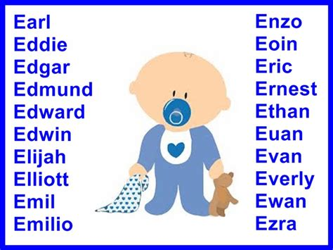 c names boys names starting with e where they come from and what they names