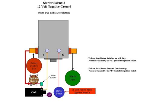 single post starter solenoid wiring diagram single free