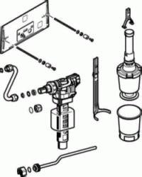Geberit Sp Lkasten Reparatur 4225 by Geberit Unterputz Sp 252 Lkasten Reparieren Wassersparen Bei