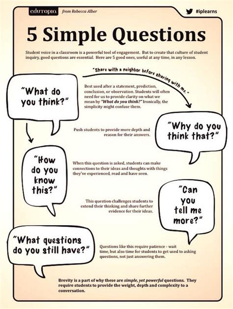 pattern of asking questions to get the right answer you have to ask the right