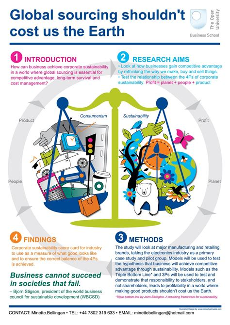 poster design questions typography exles of good academic poster design