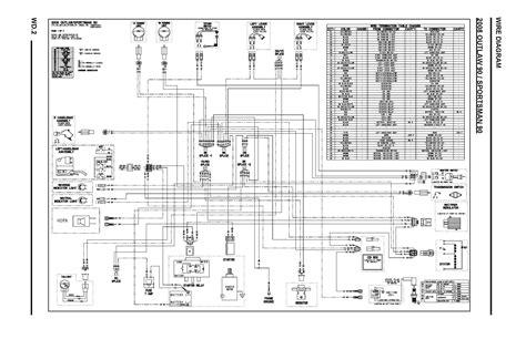 polaris fuse box wiring library