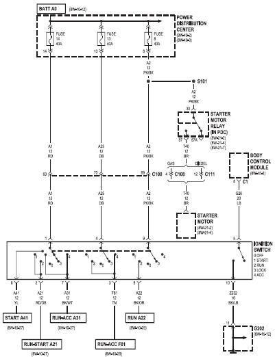 2003 jeep kj liberty wiring diagram circuit wiring diagrams