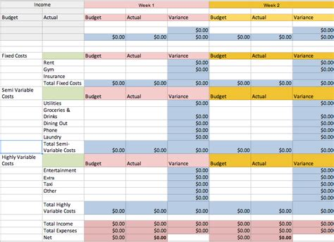 Envelope Budget System Template envelope system for budgeting