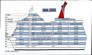 Carnival Floor Plan by Carnival Sunshine Cabin Carnival Sunshine Deck Plan