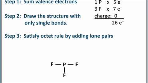 Drawing Lewis Structures by Chemistry 101 Draw Lewis Dot Structures For Covalent