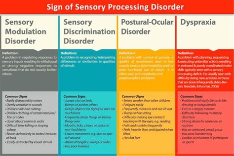 motor skills test adults sensory integration disorder symptoms in toddlers children
