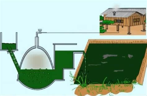 biogas project cambodia by cng report biogas plant
