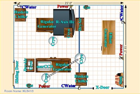 room layout generator home design x ray facility layout klb 413 furniture amenities