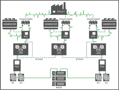 data center diagram data center infrastructure power and cooling onr