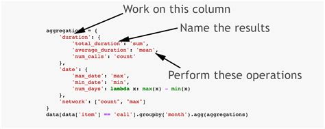tutorial python pandas summarising aggregating and grouping data in python