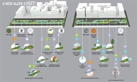 design concept in urban planning town square initiative new york urban planning and
