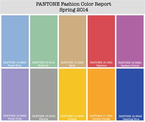 color palette pantone pantone fashion color report spring 2014 sflb ashx 1024