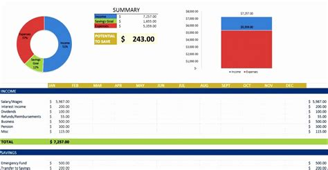 excel budget template 2013 10 microsoft excel budget template 2013 exceltemplates