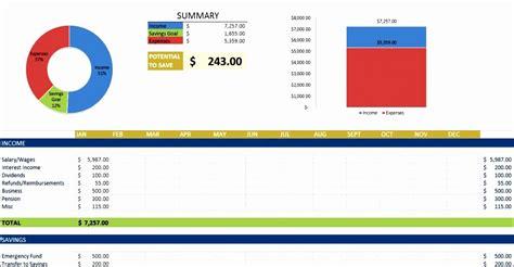 microsoft excel budget template 2013 10 microsoft excel budget template 2013 exceltemplates