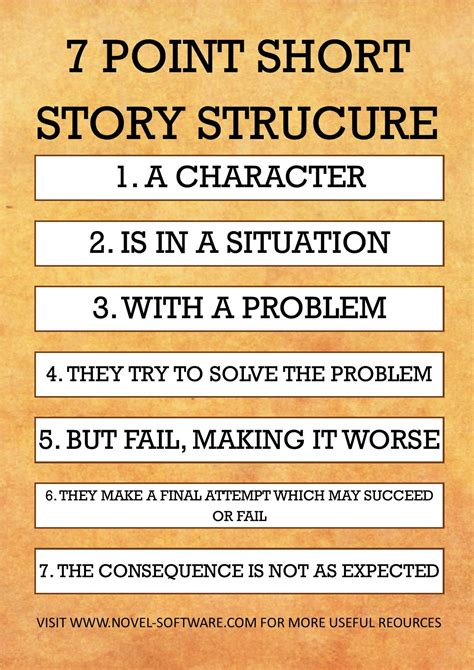 themes for stories either write something worth reading or do something worth