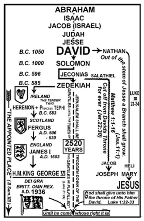 genealogical record of the descendants of david a of wales born 1639 and one of the settlers of middletown connecticut 1652 classic reprint books the promise of david s enduring throne christian