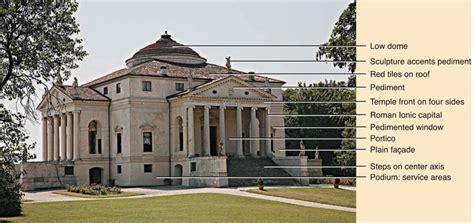 famous italian architects famous architecture and interior italian renaissance