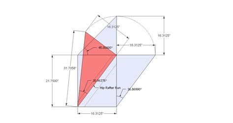 Hip Rafter Angle Roof Framing Geometry Chappell Master Framing Square And