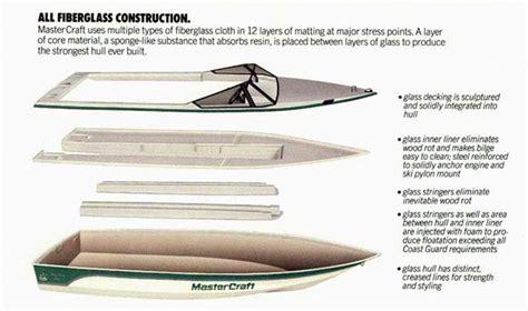 malibu boats hull identification number teamtalk view single post mastercraft skier prostar