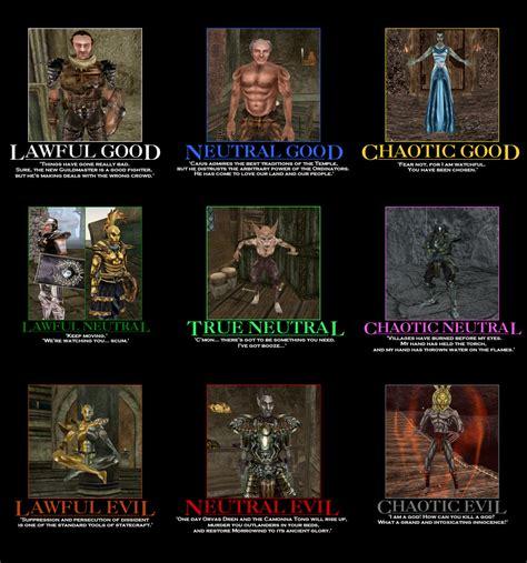 Morrowind Memes - the elder scrolls iii morrowind alingment chart by paksenarrion reader on deviantart