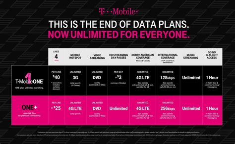 t mobile makes changes to its reved unlimited plans