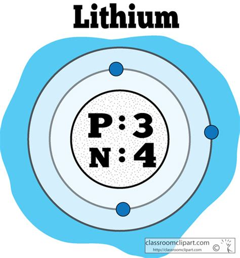 lithium color chemical elements atomic structure of lithium color