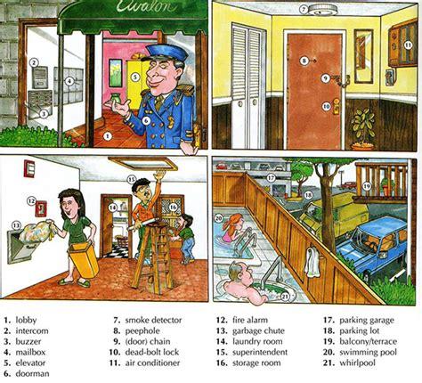 Apartment Vocabulary Apartment Vocabulary